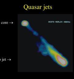 quasar engine diagram wiring diagram rows quasar engine diagram [ 1024 x 768 Pixel ]