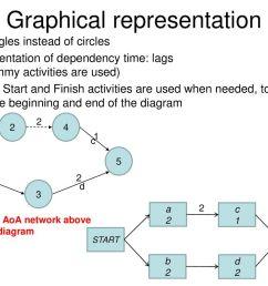 aoa diagram creator wiring diagramaoa diagram creator 8 [ 1024 x 768 Pixel ]