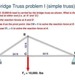 bridge truss problem i simple truss  [ 1024 x 768 Pixel ]
