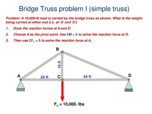 small resolution of bridge truss problem i simple truss