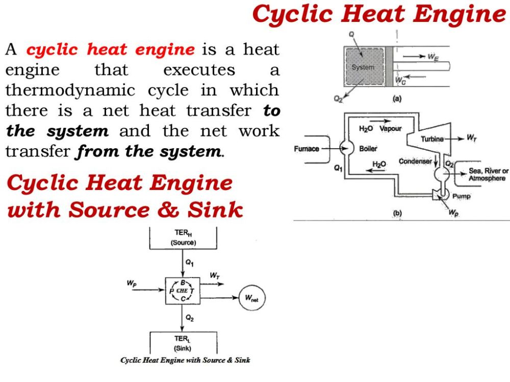 medium resolution of cyclic heat engine cyclic heat engine with source sink