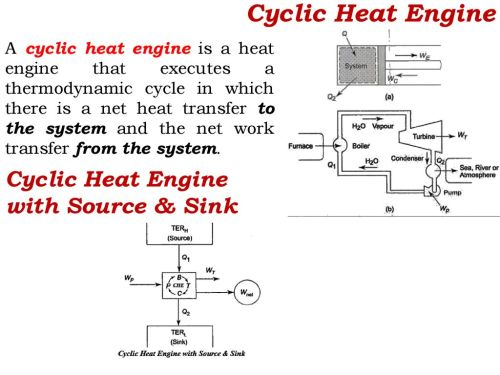 small resolution of cyclic heat engine cyclic heat engine with source sink