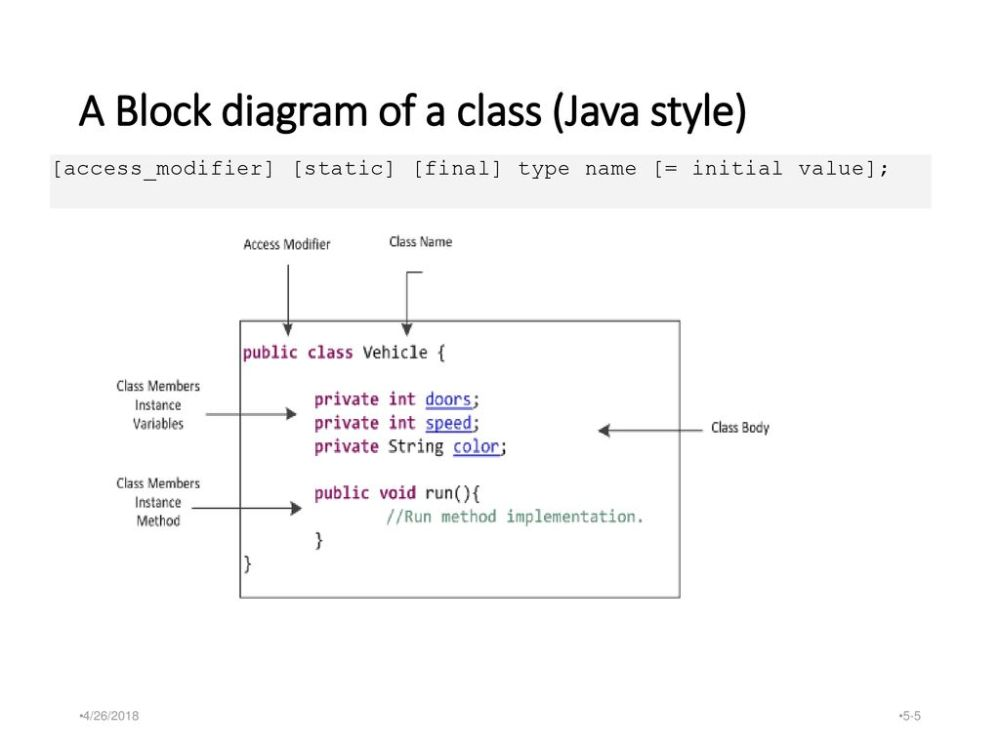 medium resolution of a block diagram of a class java style