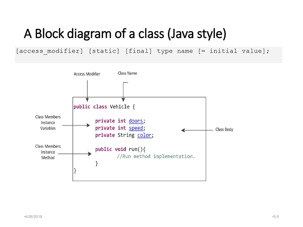 hight resolution of a block diagram of a class java style