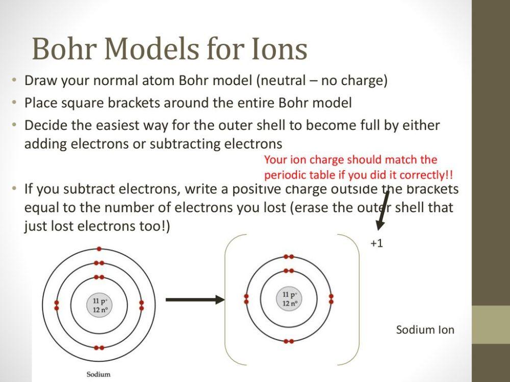 medium resolution of 21 bohr