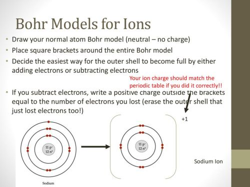 small resolution of 21 bohr