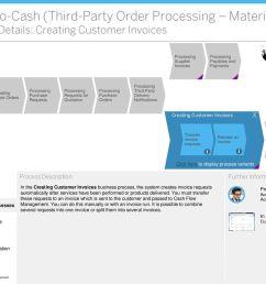 16 order to cash  [ 1024 x 768 Pixel ]