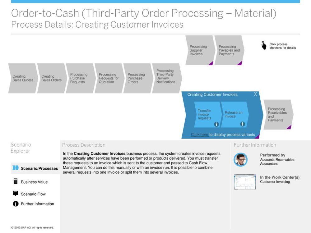 medium resolution of 16 order to cash