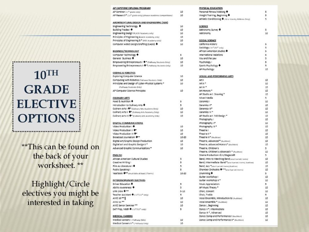 medium resolution of Cosumnes Oaks High School - ppt download
