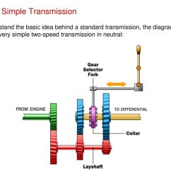 a very simple transmission [ 1024 x 768 Pixel ]