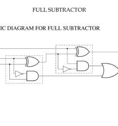 24 full subtractor logic diagram for full subtractor [ 1024 x 768 Pixel ]