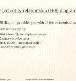 enhanced entity relationship eer diagrams [ 1024 x 768 Pixel ]