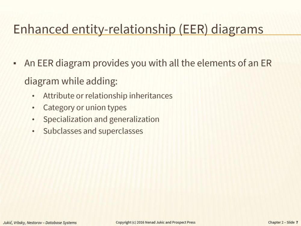 medium resolution of enhanced entity relationship eer diagrams
