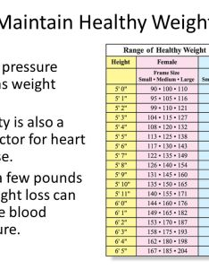 Maintain healthy weight also diet and hypertension ppt video online download rh slideplayer