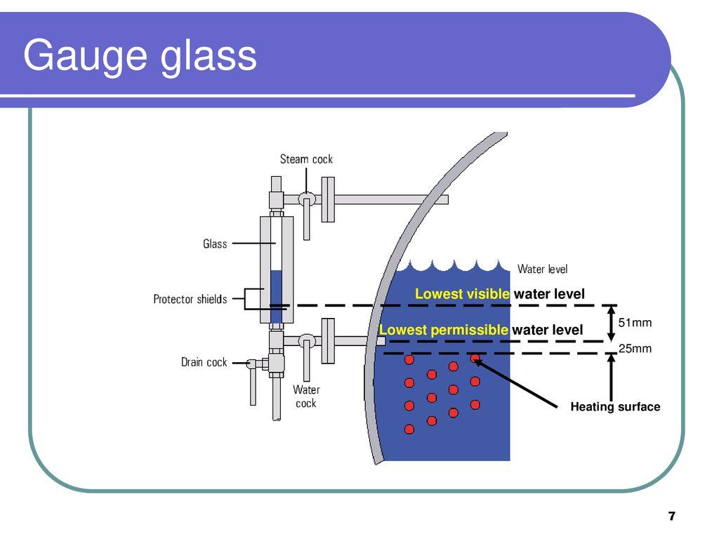 hight resolution of 7 gauge glass