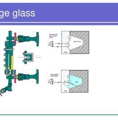 9 gauge glass [ 1024 x 768 Pixel ]