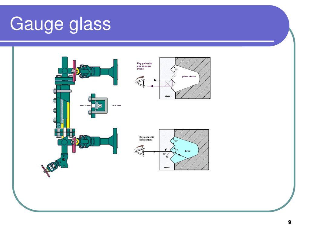 hight resolution of 9 gauge glass