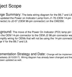 2 project scope change summary the beta wiring diagram  [ 1024 x 768 Pixel ]