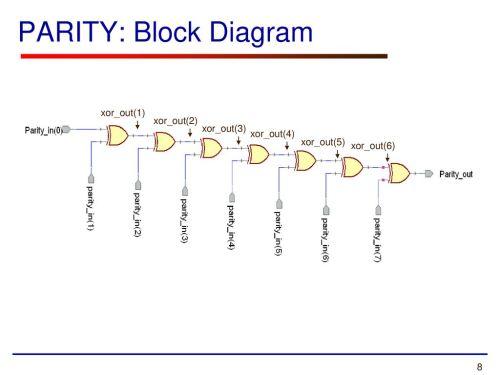 small resolution of 8 parity block diagram xor out 1 xor out 2 xor out 3 xor out 4