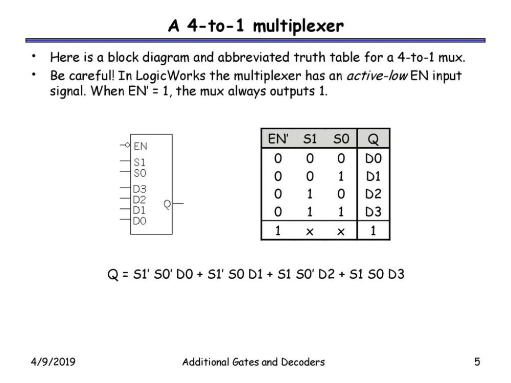 medium resolution of 5 additional gates and decoders a 4 to 1 multiplexer here is a block diagram