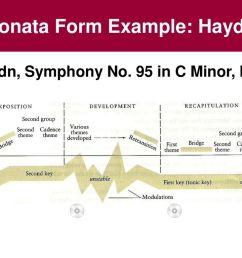 13 sonata form  [ 1024 x 768 Pixel ]