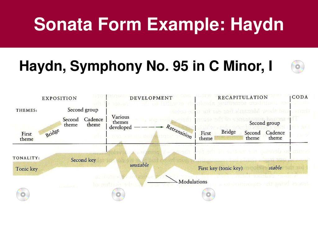hight resolution of 13 sonata form