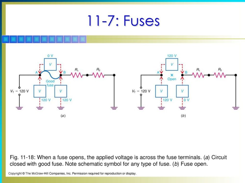 medium resolution of 11 7 fuses