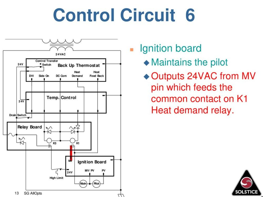 medium resolution of control circuit 6 ignition board maintains the pilot