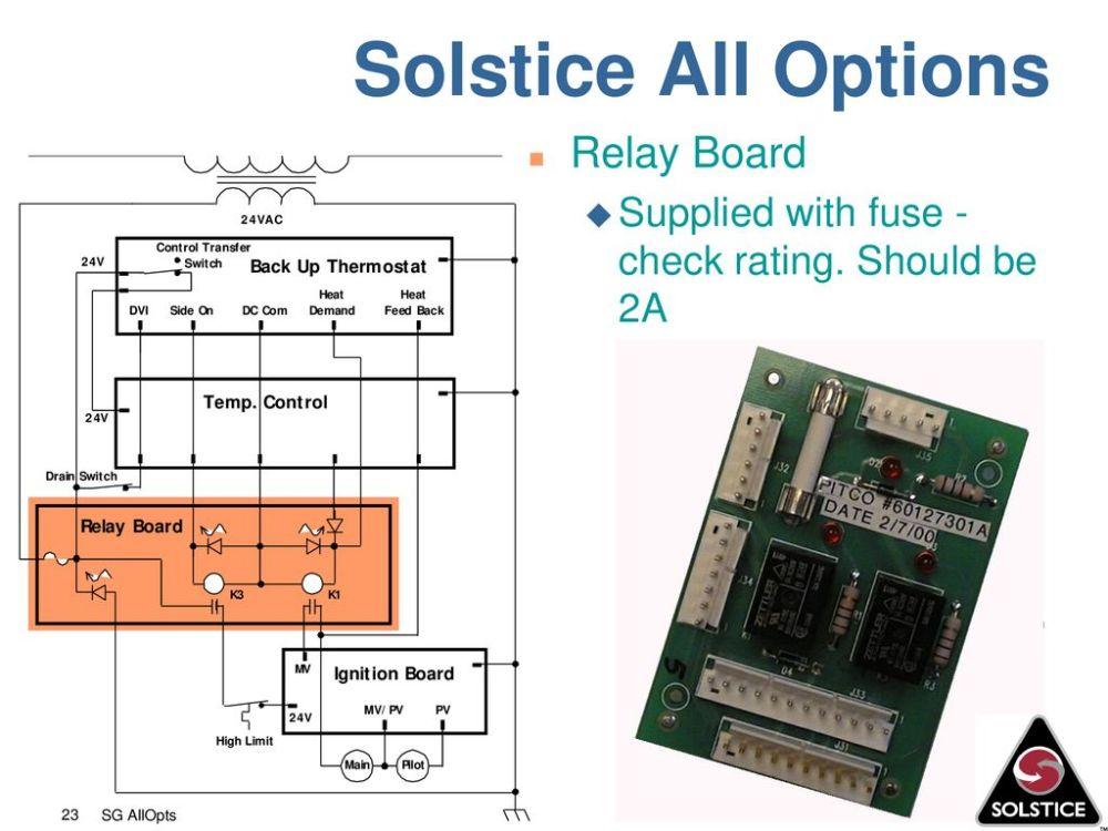 medium resolution of solstice all options relay board