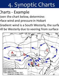 Synoptic charts example also meteorology and climatology ppt video online download rh slideplayer