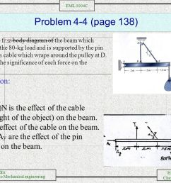 problem 4 4 page 138 solution 80 9 81 n is the effect of the beam the free body diagram of the entire beam is [ 1058 x 793 Pixel ]