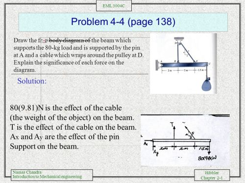 small resolution of problem 4 4 page 138 solution 80 9 81 n is the effect of the beam the free body diagram of the entire beam is