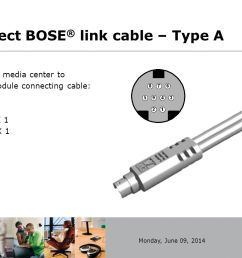 interconnect bose link cable type a [ 1707 x 961 Pixel ]