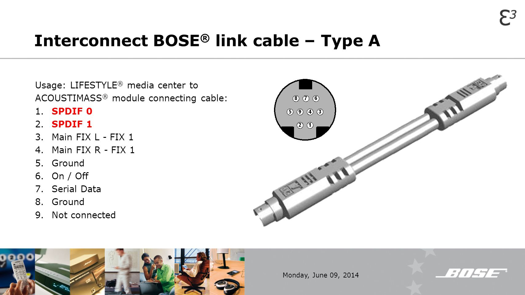 hight resolution of interconnect bose link cable type a