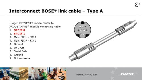 small resolution of interconnect bose link cable type a