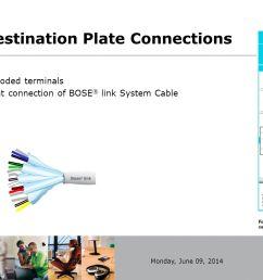 25 source destination plate connections [ 1707 x 961 Pixel ]