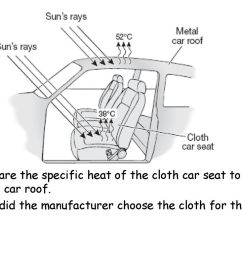 compare the specific heat of the cloth car seat to the metal car roof  [ 1024 x 768 Pixel ]