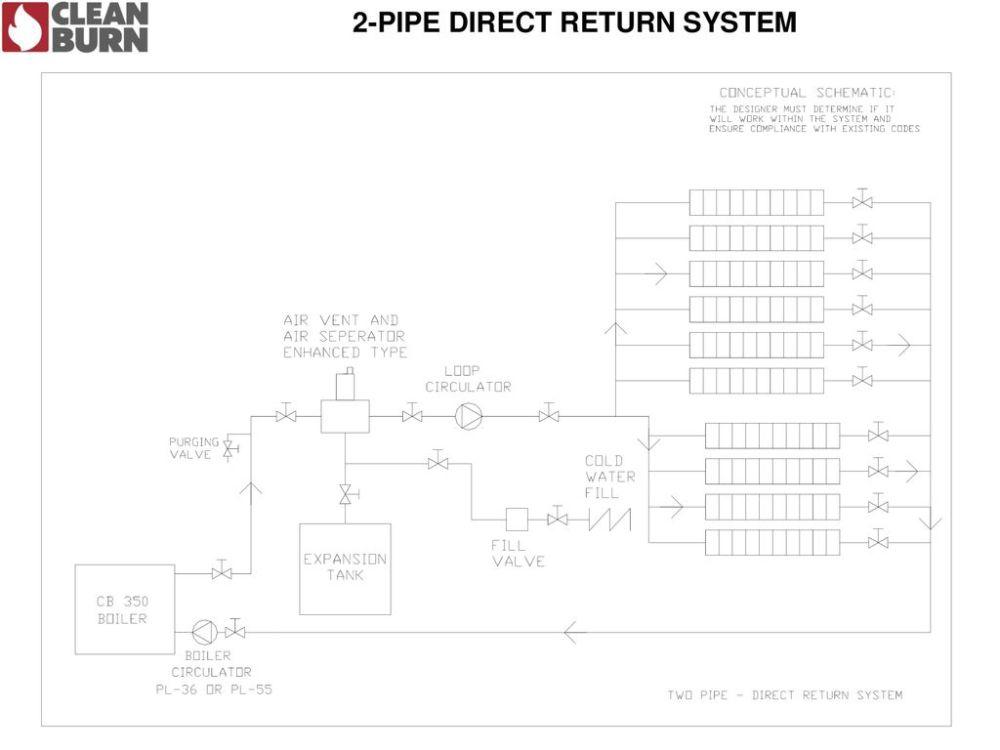 medium resolution of 1 2 pipe direct return system