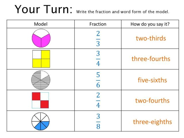 Warm Up Name the shaded parts as fractions.. - ppt download