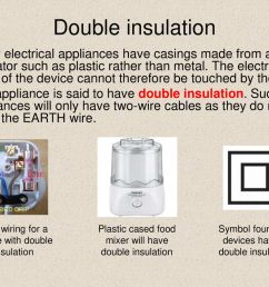 wiring a double insulated plug wiring diagram database mains electricity ppt download wiring a double insulated [ 1024 x 768 Pixel ]