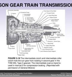 simpson gear train transmissions [ 1024 x 768 Pixel ]