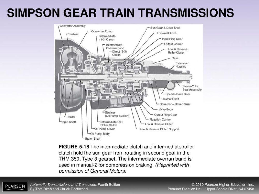 medium resolution of simpson gear train transmissions