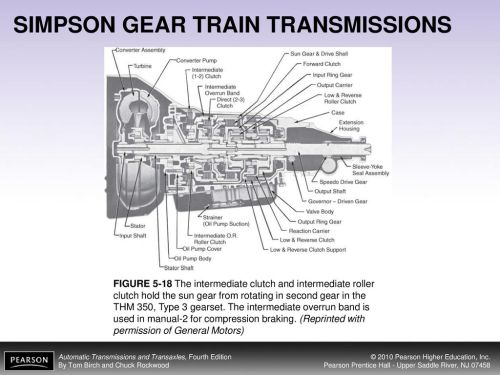 small resolution of simpson gear train transmissions