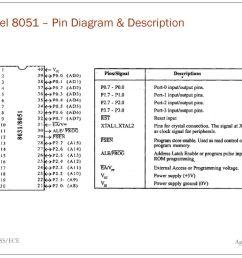 intel 8051 pin diagram description [ 1024 x 768 Pixel ]