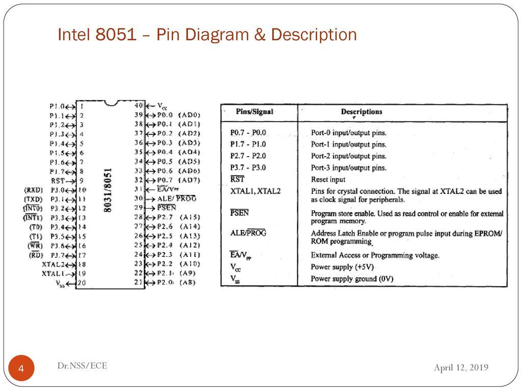 hight resolution of intel 8051 pin diagram description