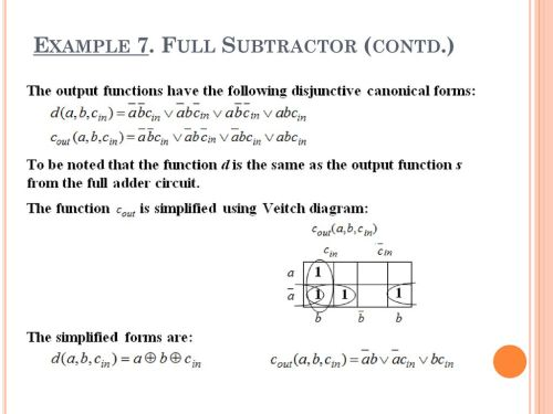 small resolution of full subtractor contd