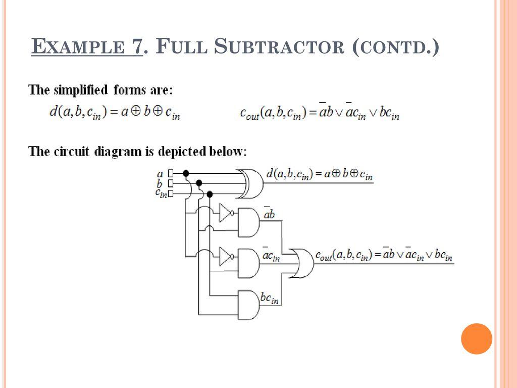 hight resolution of full subtractor contd