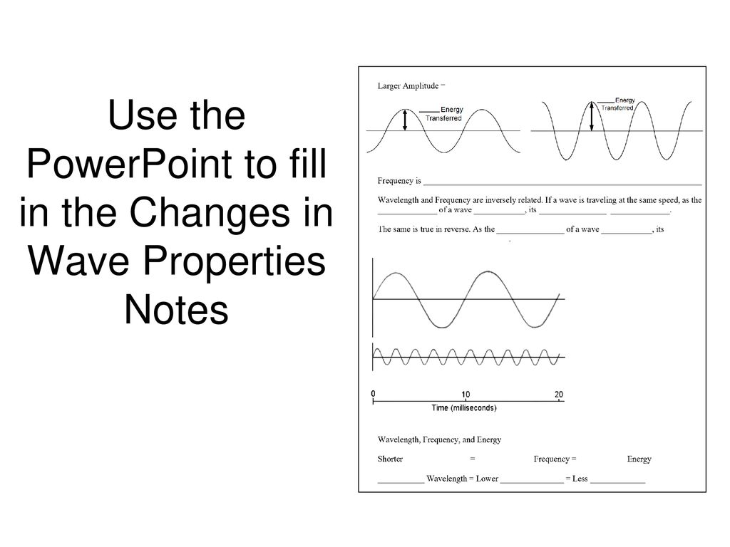hight resolution of Changes in Waves Essential Question: - ppt download