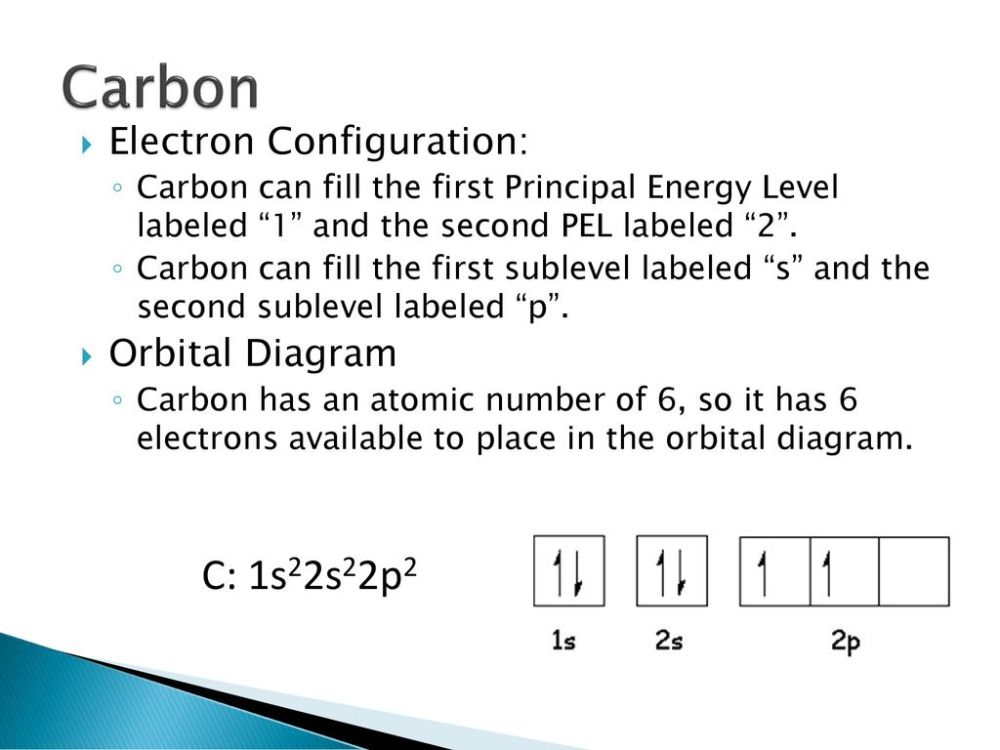 medium resolution of carbon c 1s22s22p2 electron configuration orbital diagram