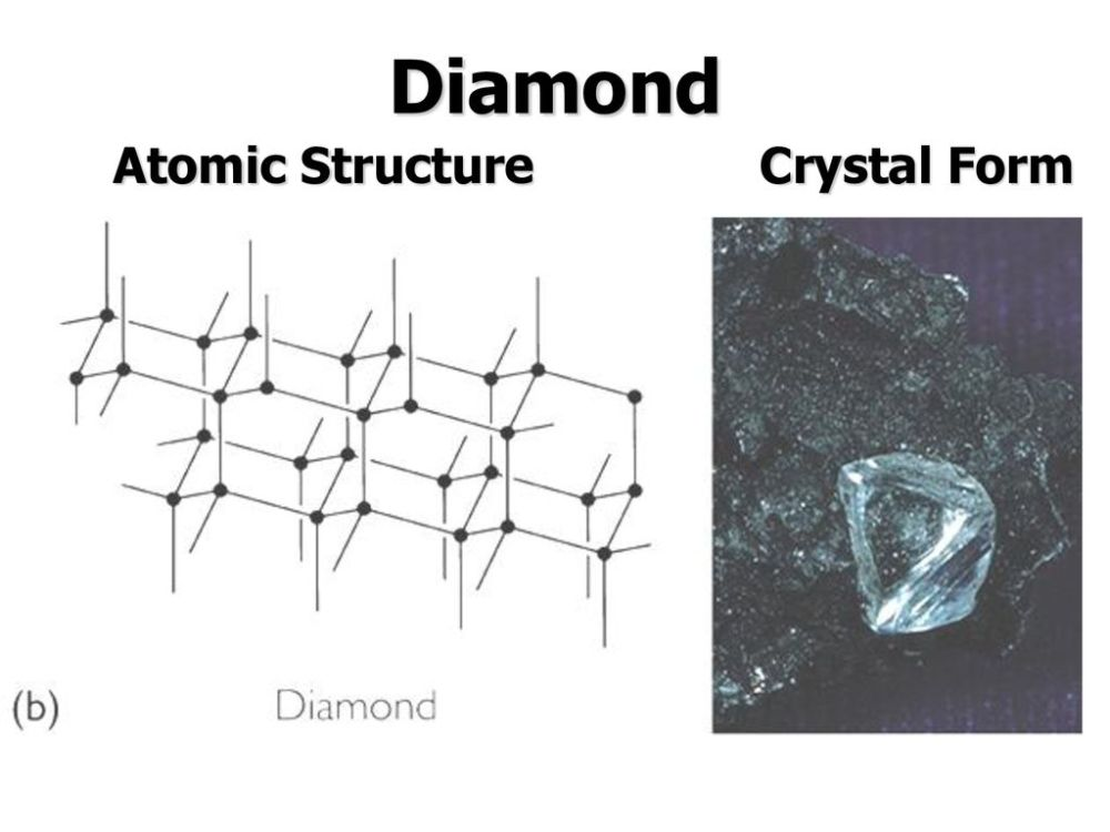 medium resolution of 14 diamond atomic structure crystal form central c linked to 4 other cs